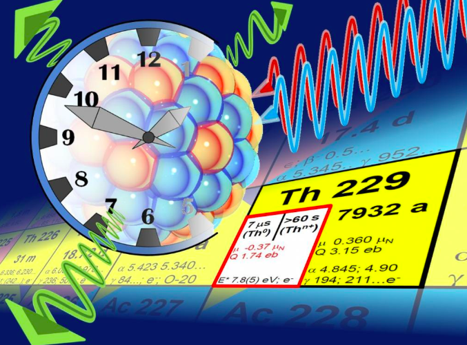 Graphical representation of a nuclear clock based on a transition in the atomic nucleus of thorium-229. (Credit: Christoph Düllmann, JGU Mainz)