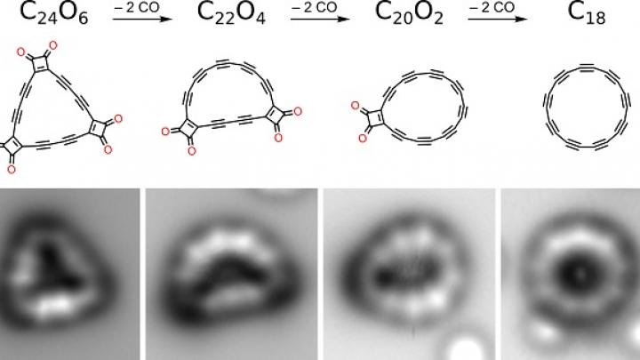 Subsequent stages of creating a cyclocarbon molecule (C18 - figure on the right). The bottom row shows the atomic force microscopy (AFM) image of the molecules. Credit: IBM Research