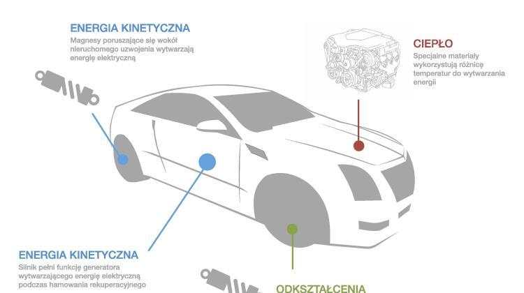 Silesian University of Technology student's idea wins the